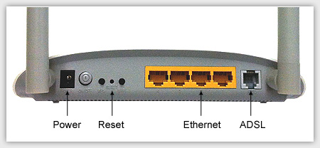 Tp Link Router Password