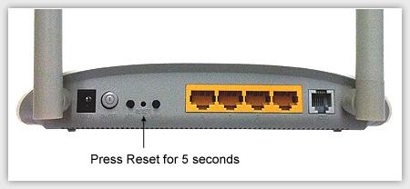 adsl modem reset