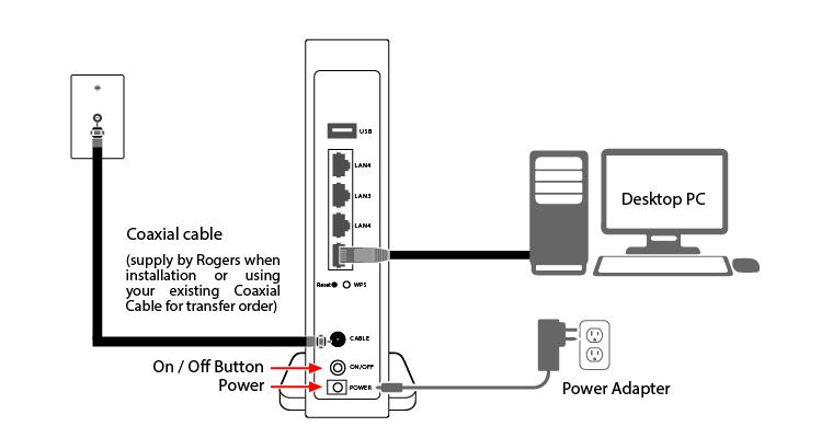 sr808ac installation